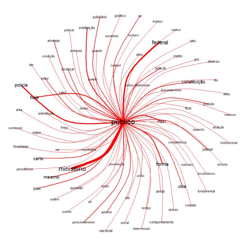 graph_simi_3