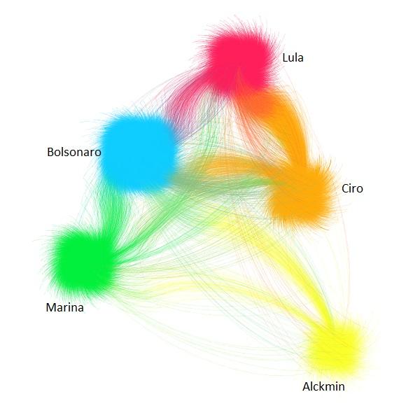 rede_mesclados_todos