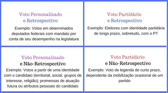 voto_retrospectivo