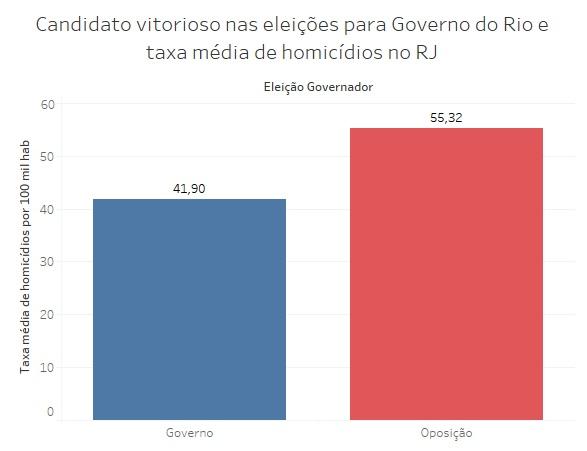 governador1